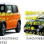 実燃費の変化